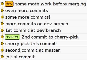 using git rebase to remove duplicate cherry-picked commits
